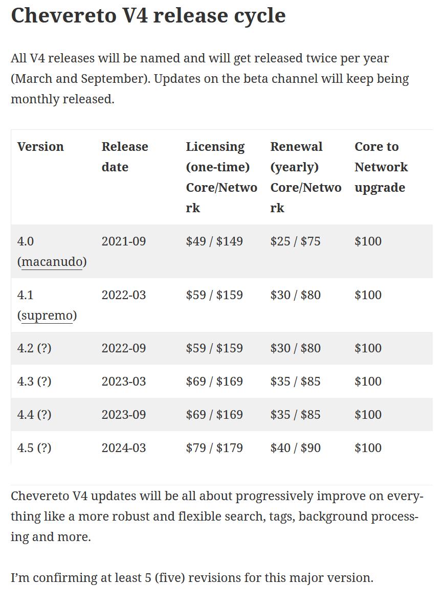 Chevereto从V4开始授权将改为升级费+订阅模式
